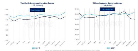 2019手游市场行情,市场占有率预计将达60%1.png
