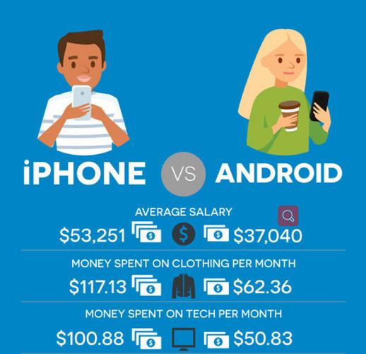 海外手游发行:安卓iOS两大平台策略的区别?2.png