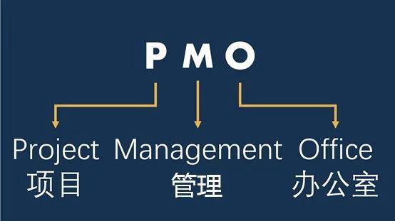 游戏项目经理如何提升项目管理能力?.png