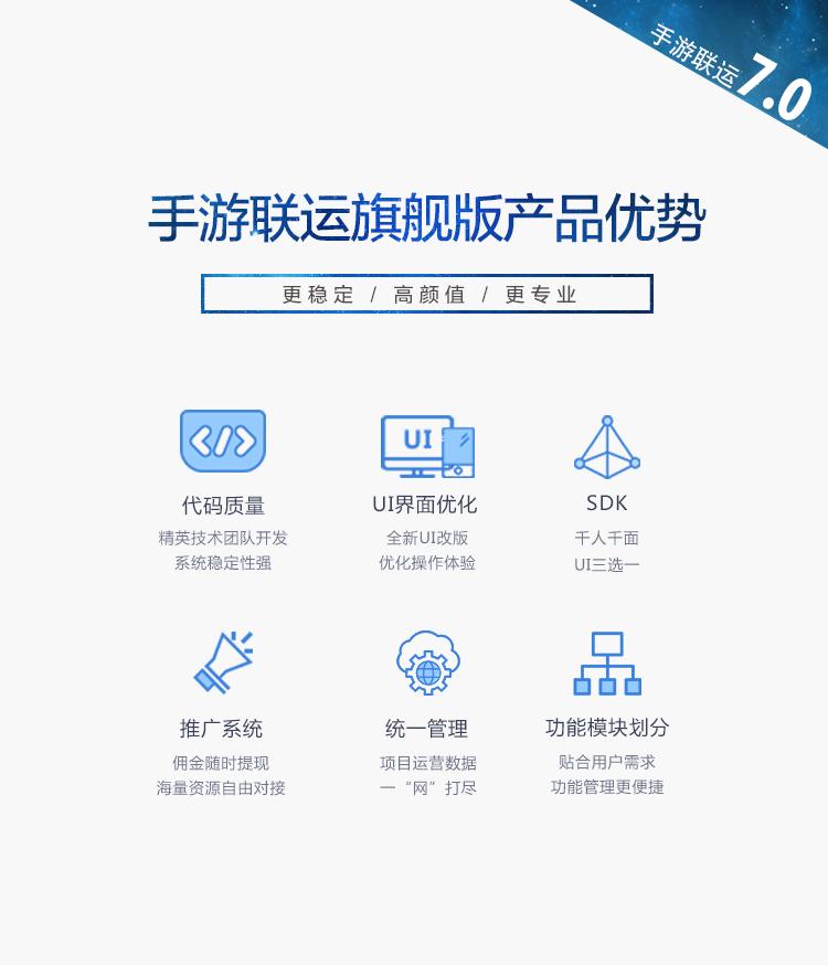 手游联运系统旗舰版介绍2.png