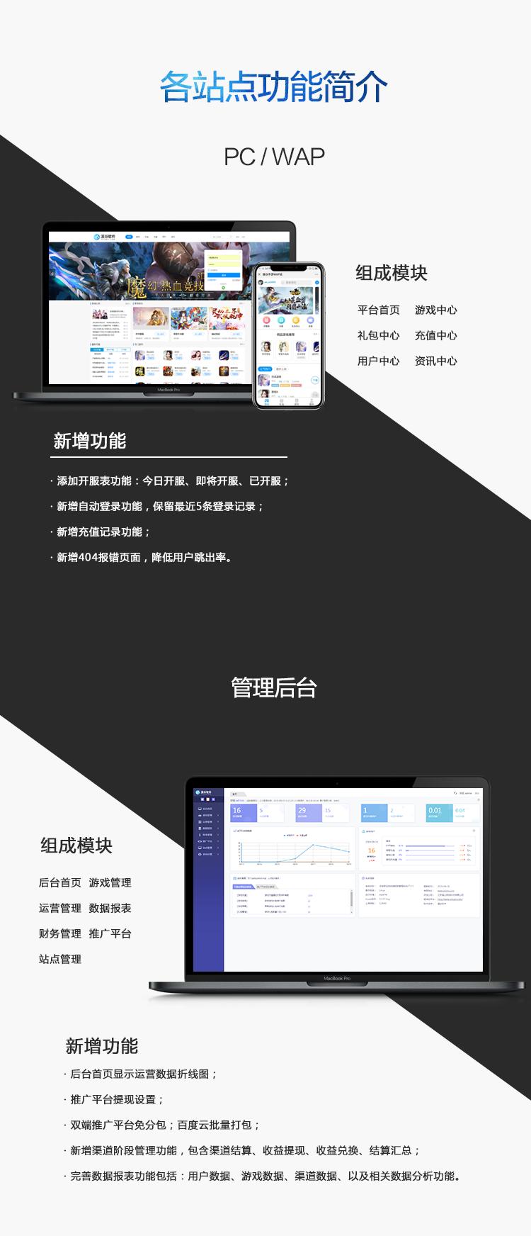 手游联运系统旗舰版介绍3.png