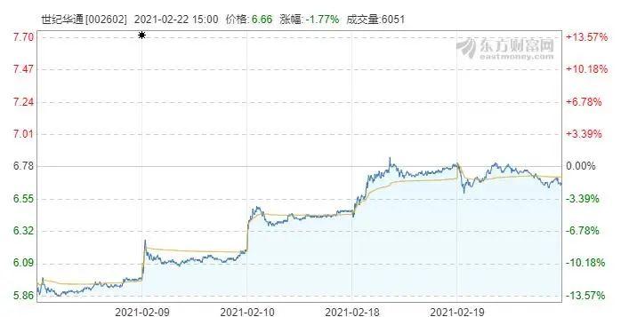 首批A股游戏ETF基金发售!ARK预测游戏业5年破2万亿.jpg