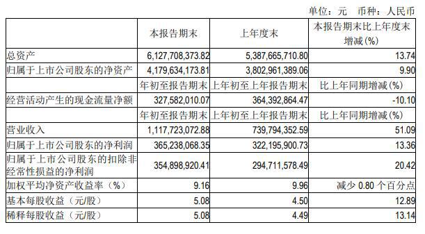 腾讯B站阿里入股青瓷,后者估值将达到30亿元.png